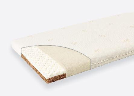 matras beste koop stunning ikea matras kopen hoe koop je. Black Bedroom Furniture Sets. Home Design Ideas